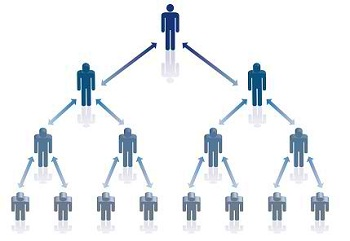 Lavoro il Multilevel Marketing